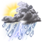 graphical daytime weather view for Salalah
